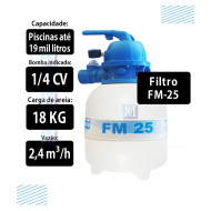 filtro_fm25_sodramar_2