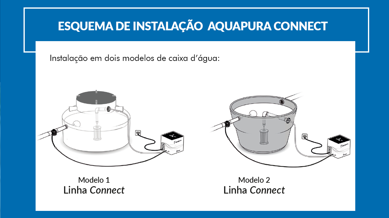 como instalar aquapura panozon connect com wifi