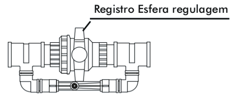 Registro Esfera regulagem