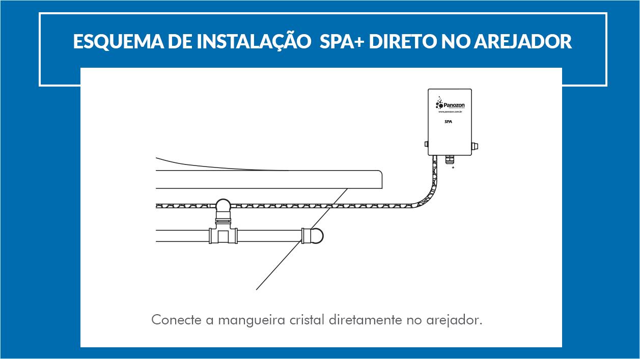 como instalar spa panozon direto