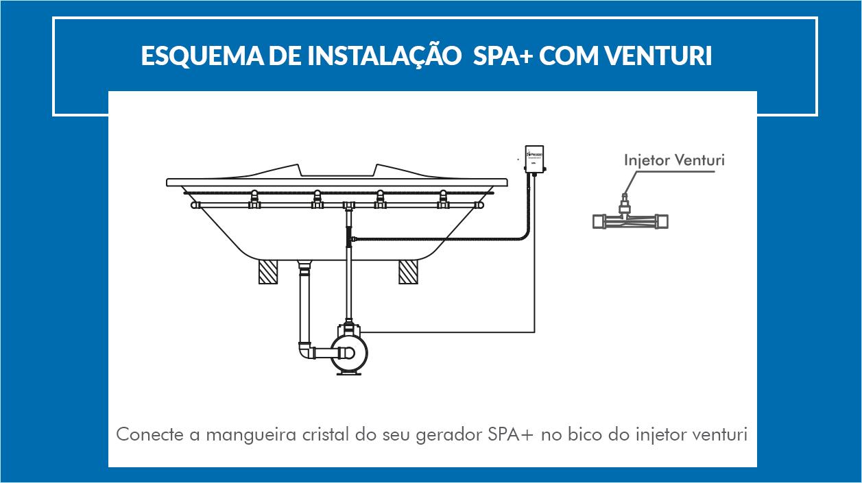 como instalar spa panozon com venturi