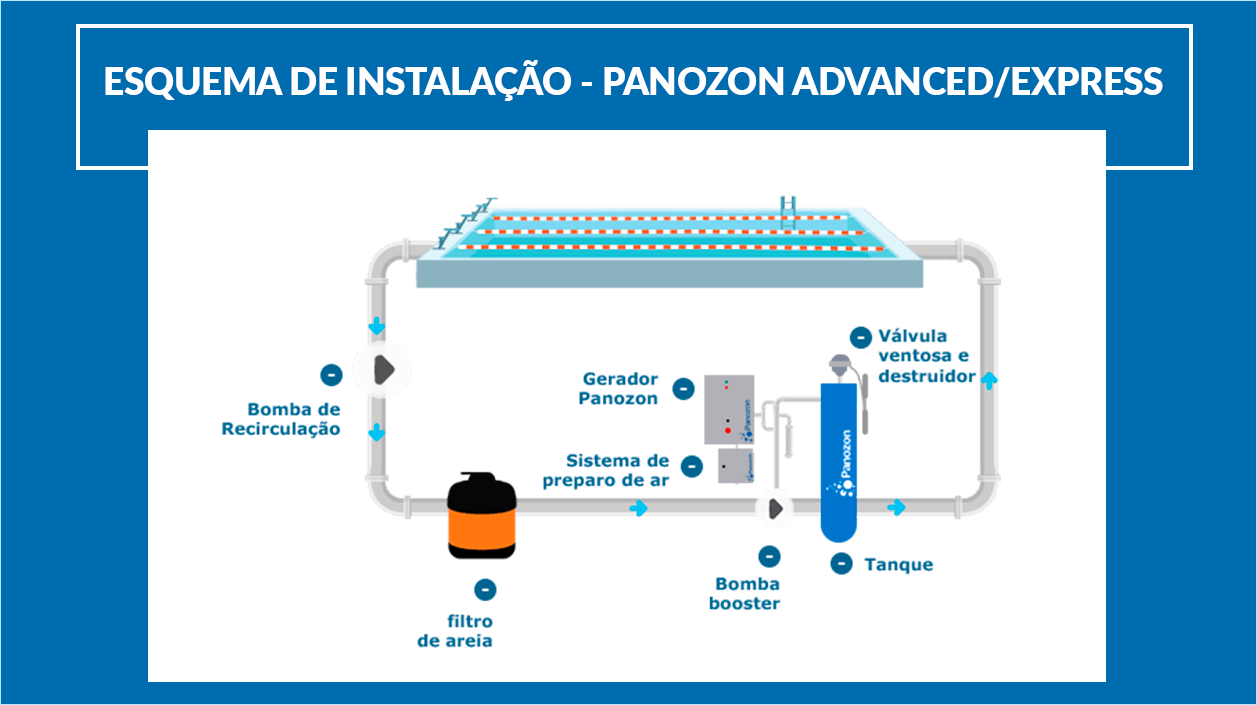 como instalar ozonio para piscinas advanced