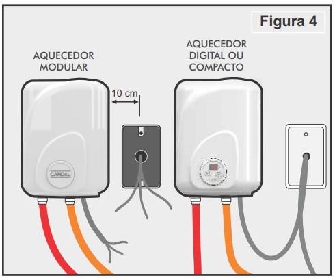 instalar aquecedor Cardal Modular fig4
