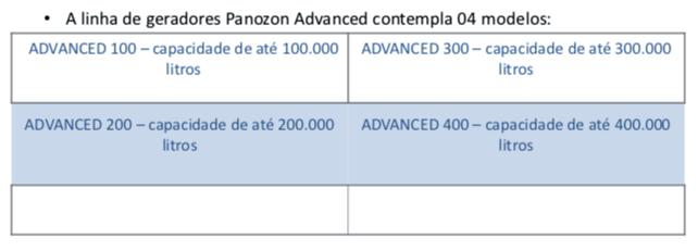 linha advanced panozon